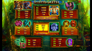выигрыши Spirits of Aztec
